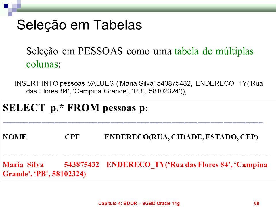 Capítulo 4: BDOR – SGBD Oracle 11g68 SELECT p.* FROM pessoas p ; ============================================================ NOME CPF ENDERECO(RUA, C