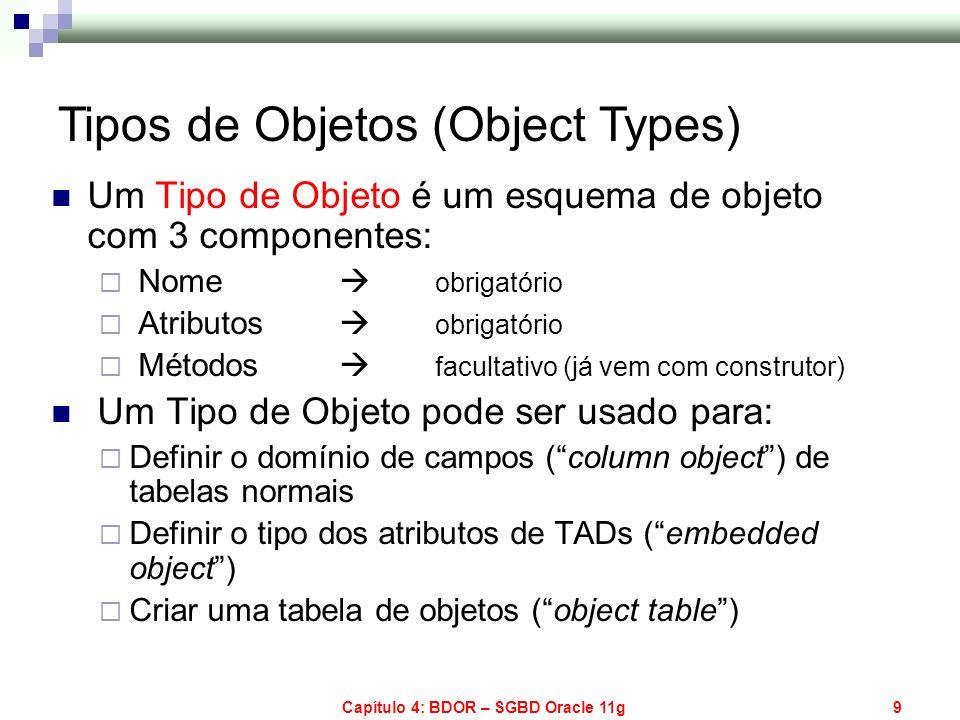 Capítulo 4: BDOR – SGBD Oracle 11g9 Um Tipo de Objeto é um esquema de objeto com 3 componentes: Nome obrigatório Atributos obrigatório Métodos faculta
