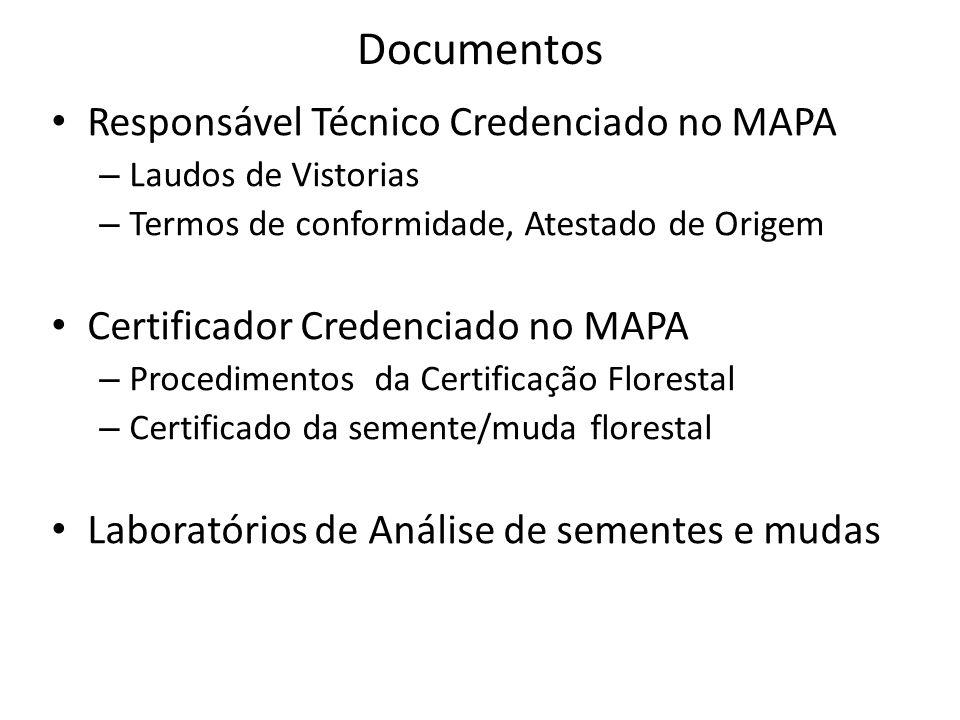 Documentos Responsável Técnico Credenciado no MAPA – Laudos de Vistorias – Termos de conformidade, Atestado de Origem Certificador Credenciado no MAPA