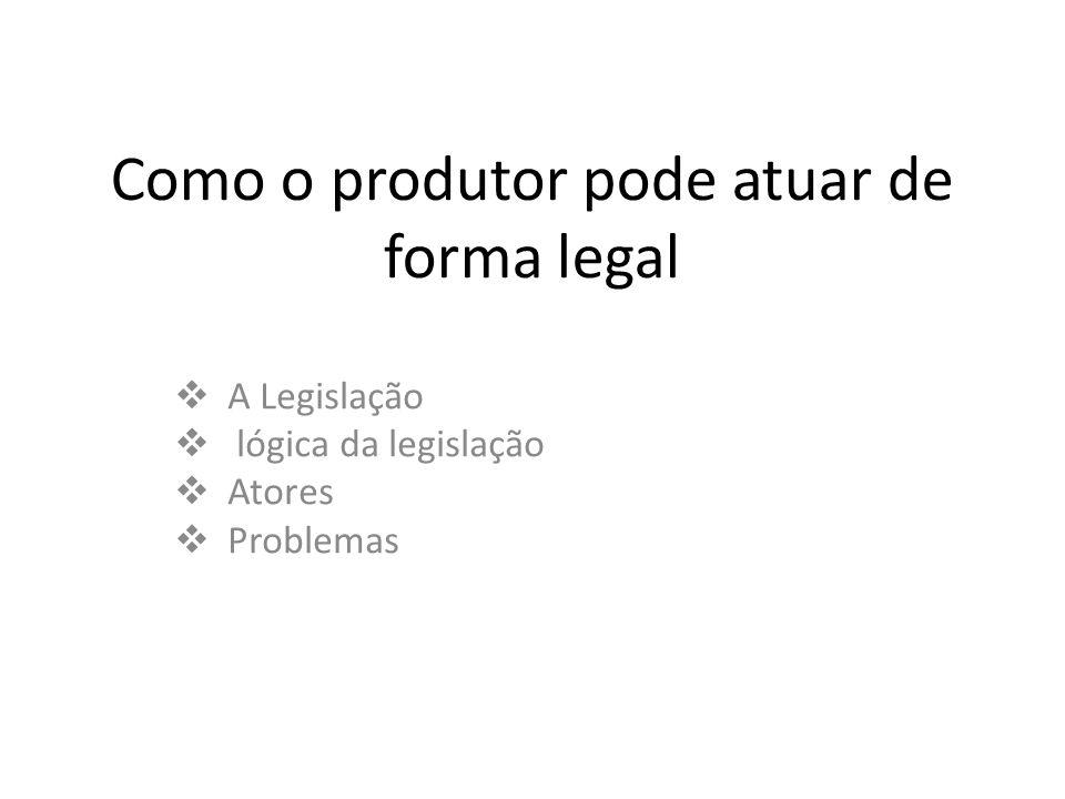 Como o produtor pode atuar de forma legal A Legislação lógica da legislação Atores Problemas
