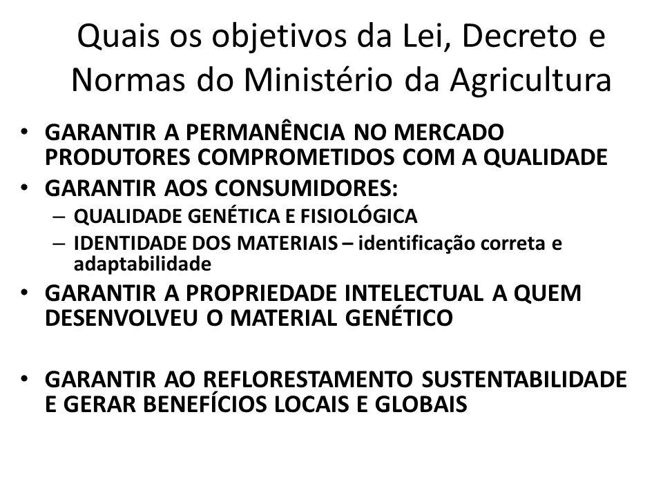 Quais os objetivos da Lei, Decreto e Normas do Ministério da Agricultura GARANTIR A PERMANÊNCIA NO MERCADO PRODUTORES COMPROMETIDOS COM A QUALIDADE GA