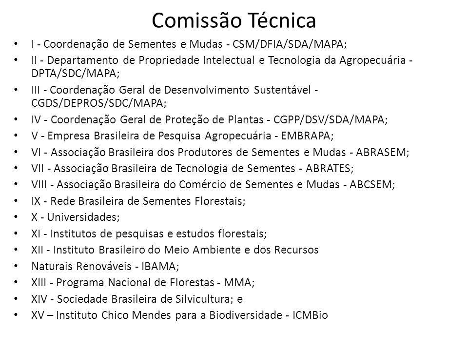Comissão Técnica I - Coordenação de Sementes e Mudas - CSM/DFIA/SDA/MAPA; II - Departamento de Propriedade Intelectual e Tecnologia da Agropecuária -