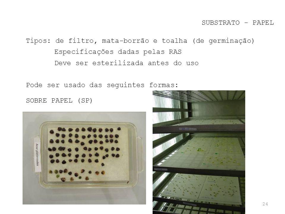 24 SUBSTRATO - PAPEL Tipos: de filtro, mata-borrão e toalha (de germinação) Especificações dadas pelas RAS Deve ser esterilizada antes do uso Pode ser