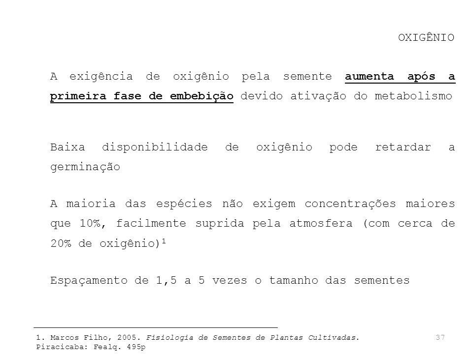 37 1. Marcos Filho, 2005. Fisiologia de Sementes de Plantas Cultivadas. Piracicaba: Fealq. 495p OXIGÊNIO A exigência de oxigênio pela semente aumenta