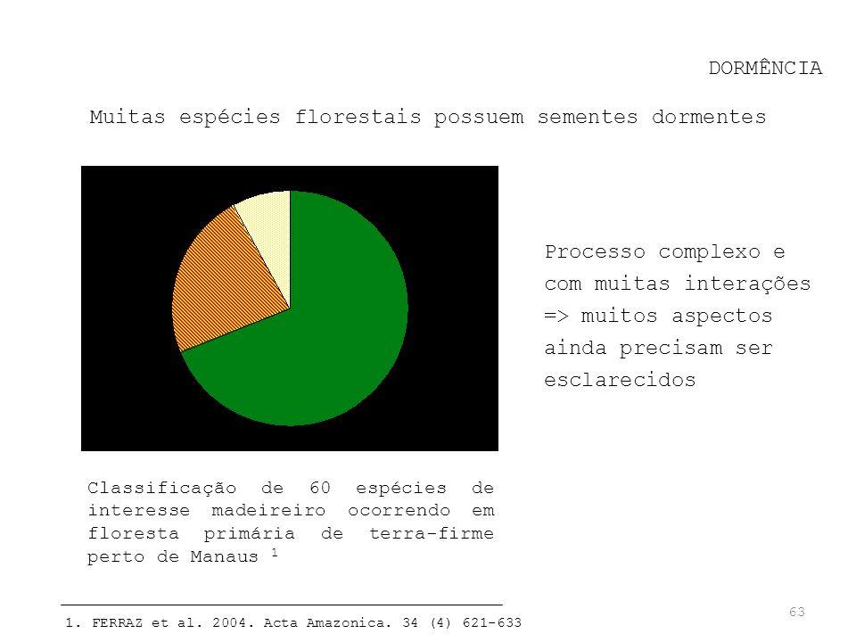 63 DORMÊNCIA Classificação de 60 espécies de interesse madeireiro ocorrendo em floresta primária de terra-firme perto de Manaus 1 Muitas espécies flor