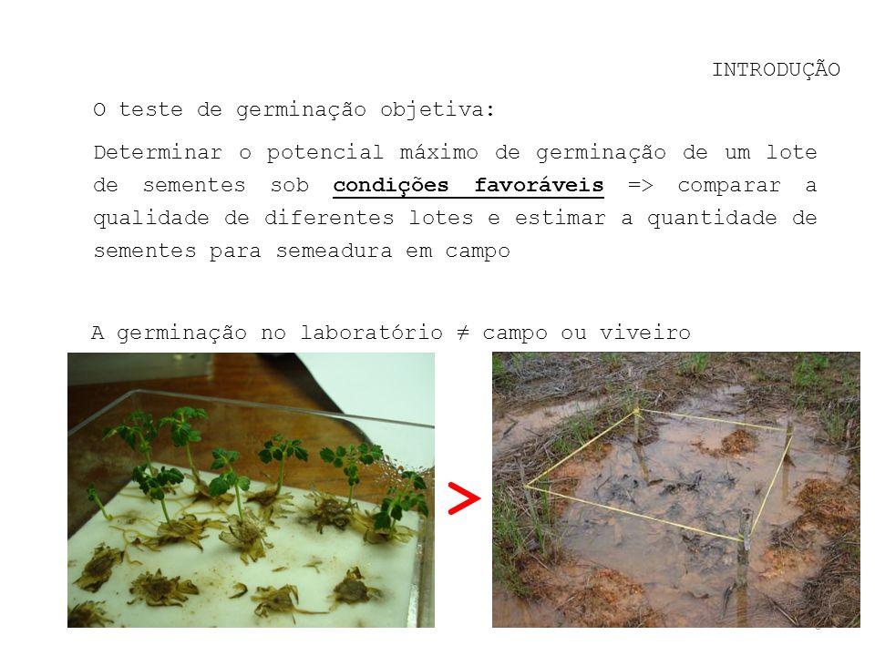 8 INTRODUÇÃO O teste de germinação objetiva: Determinar o potencial máximo de germinação de um lote de sementes sob condições favoráveis => comparar a