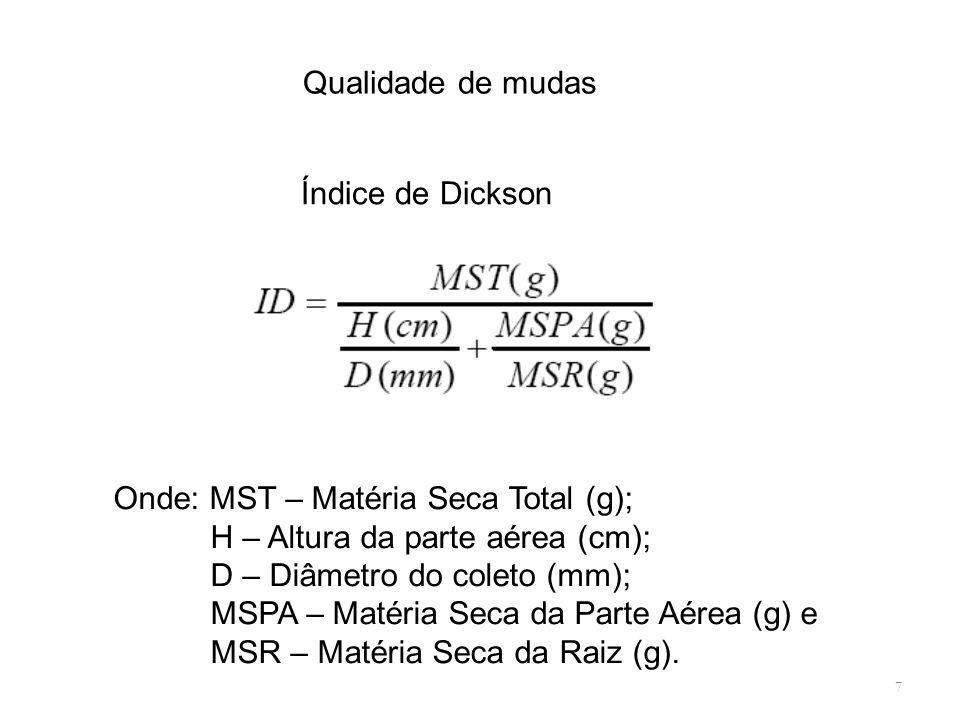 7 Qualidade de mudas Onde: MST – Matéria Seca Total (g); H – Altura da parte aérea (cm); D – Diâmetro do coleto (mm); MSPA – Matéria Seca da Parte Aér