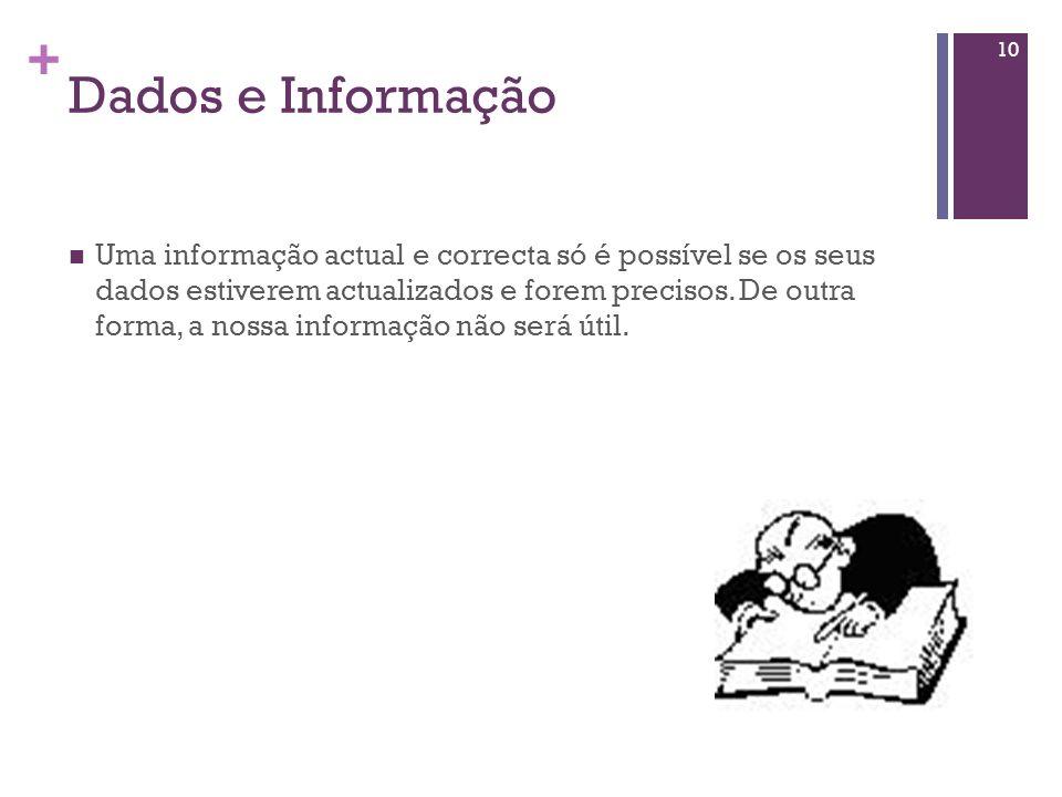 + Dados e Informação Exemplo: A frase: O João comprou 2 canetas é informação. Os dados que permitiram criar essa informação são: João, comprou, 2 e ca