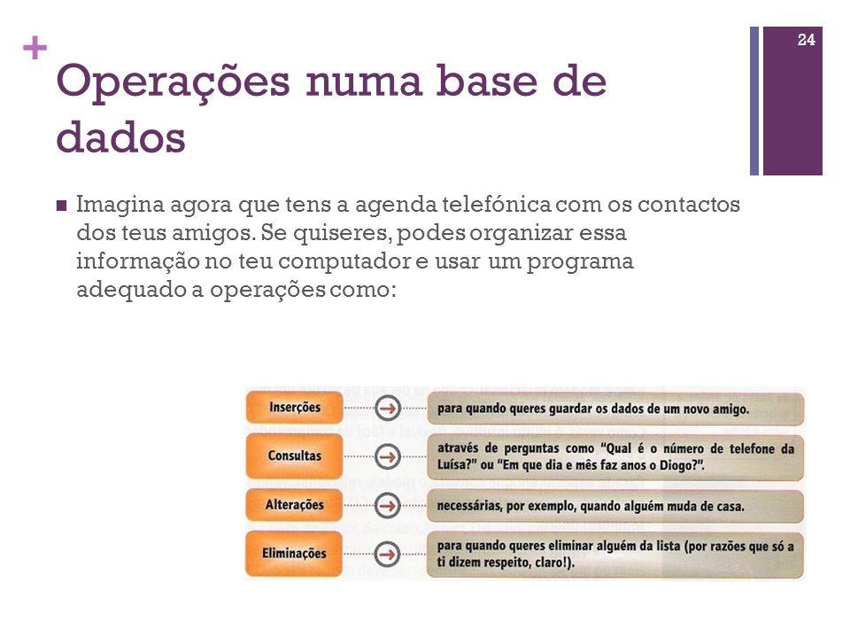 + Exemplos de Bases de Dados Clientes de um médico Exemplo: NomeConsultas: Data de nascimento Data Sexo Notas Morada Medicação receitada Contacto tele