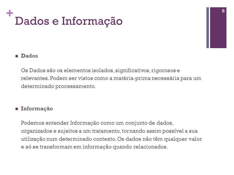 + Dados e Informação Dados Os Dados são os elementos isolados, significativos, rigorosos e relevantes.