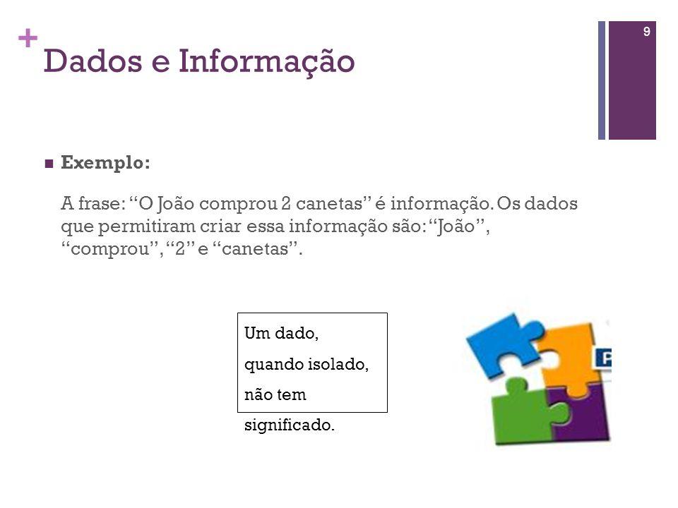 + Dados e Informação Dados Os Dados são os elementos isolados, significativos, rigorosos e relevantes. Podem ser vistos como a matéria-prima necessári