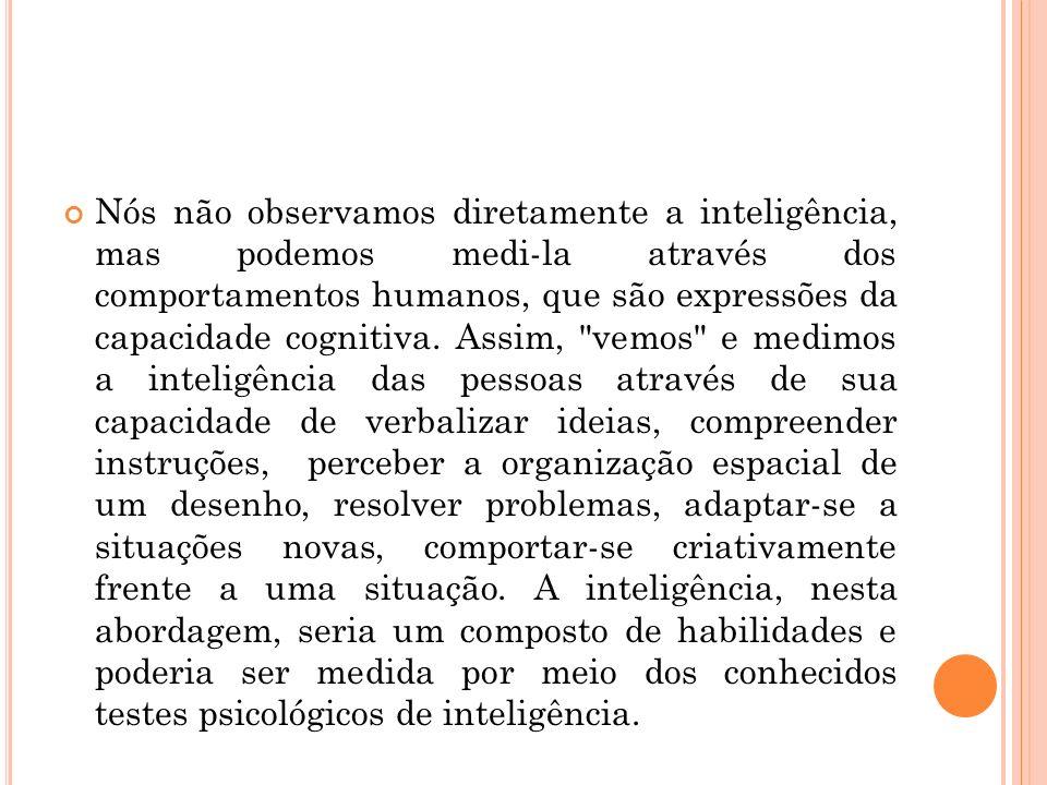 Nós não observamos diretamente a inteligência, mas podemos medi-la através dos comportamentos humanos, que são expressões da capacidade cognitiva. Ass