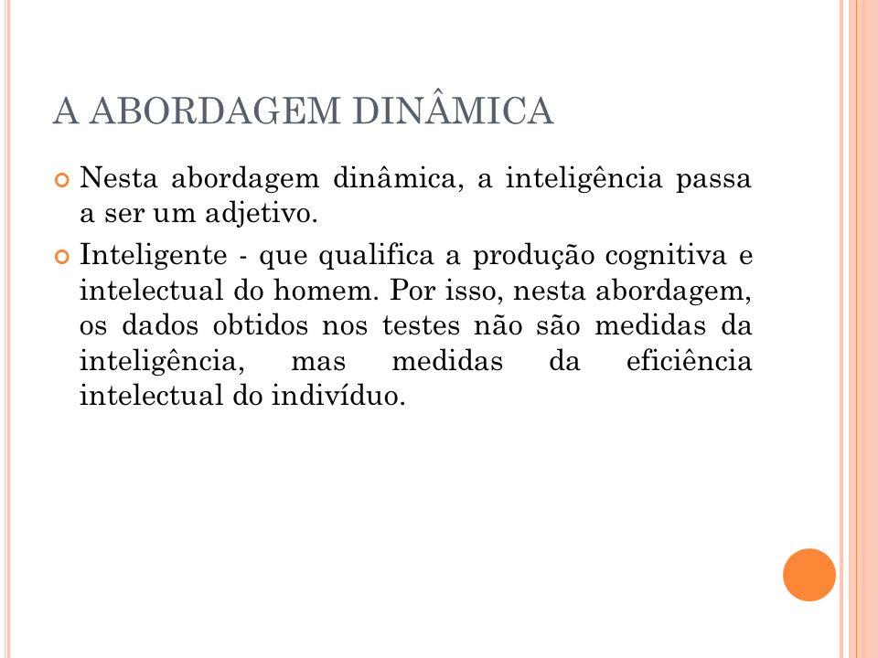 A ABORDAGEM DINÂMICA Nesta abordagem dinâmica, a inteligência passa a ser um adjetivo. Inteligente - que qualifica a produção cognitiva e intelectual