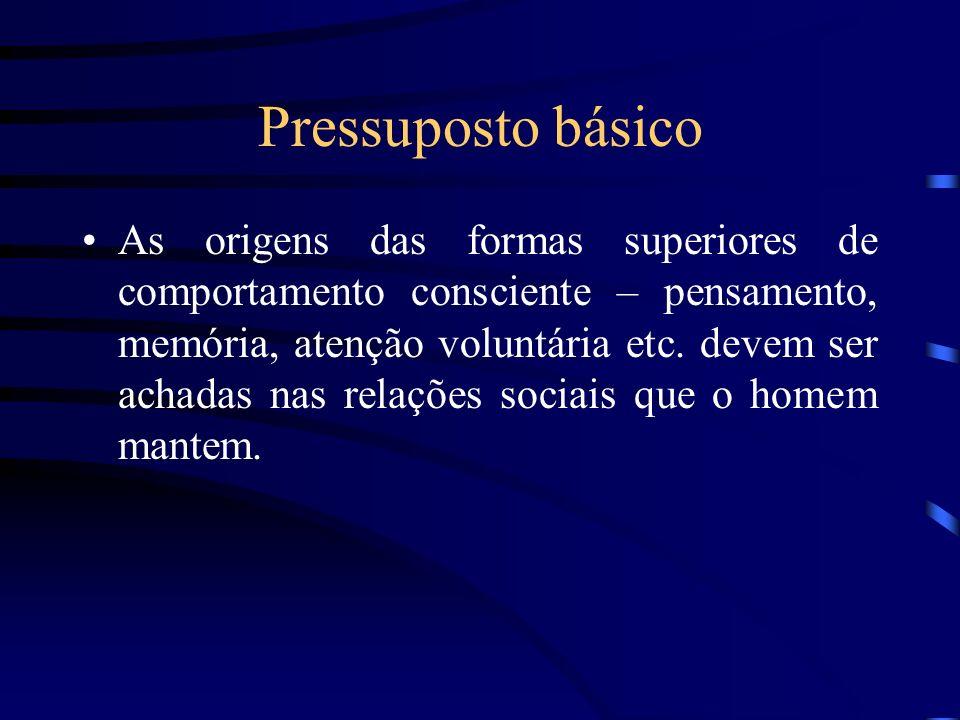 Pressuposto básico As origens das formas superiores de comportamento consciente – pensamento, memória, atenção voluntária etc. devem ser achadas nas r