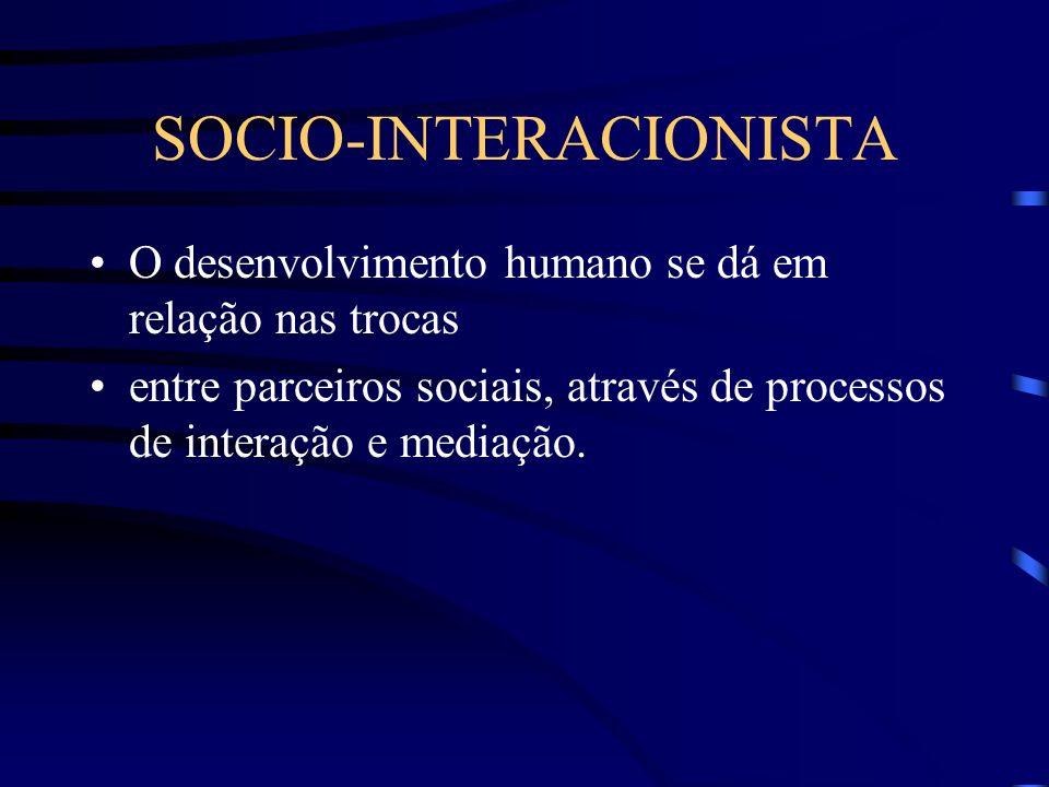 SOCIO-INTERACIONISTA O desenvolvimento humano se dá em relação nas trocas entre parceiros sociais, através de processos de interação e mediação.