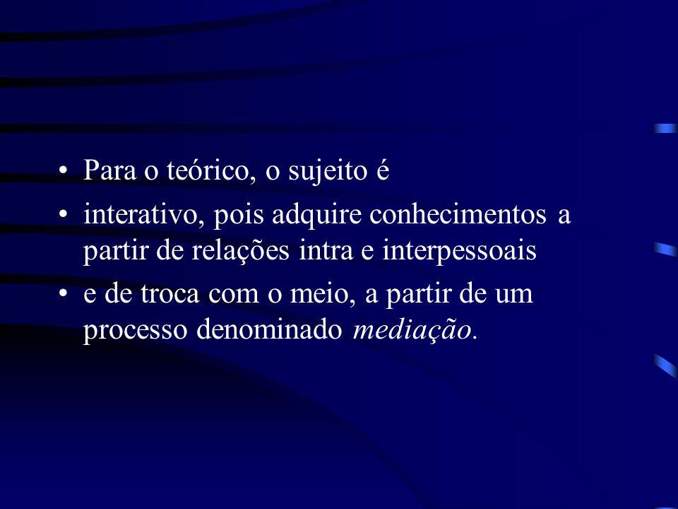 Para o teórico, o sujeito é interativo, pois adquire conhecimentos a partir de relações intra e interpessoais e de troca com o meio, a partir de um pr