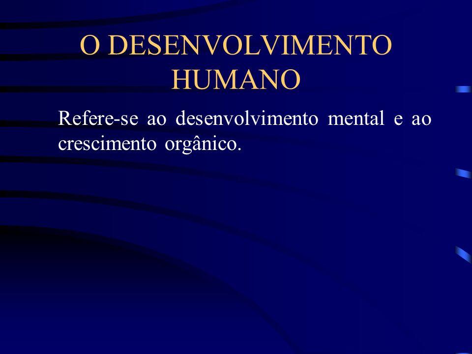 O DESENVOLVIMENTO HUMANO Refere-se ao desenvolvimento mental e ao crescimento orgânico.