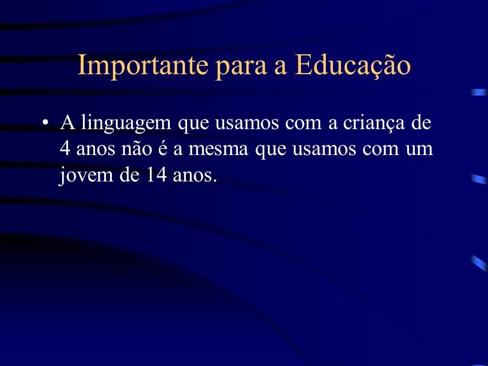 Importante para a Educação A linguagem que usamos com a criança de 4 anos não é a mesma que usamos com um jovem de 14 anos.