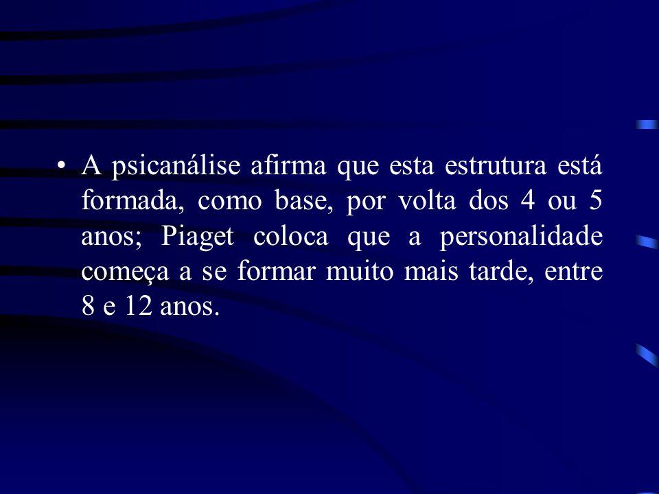 A psicanálise afirma que esta estrutura está formada, como base, por volta dos 4 ou 5 anos; Piaget coloca que a personalidade começa a se formar muito