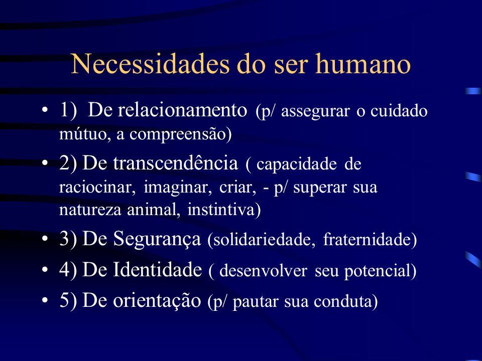 Necessidades do ser humano 1) De relacionamento (p/ assegurar o cuidado mútuo, a compreensão) 2) De transcendência ( capacidade de raciocinar, imagina