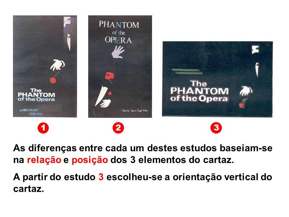 1 23 As diferenças entre cada um destes estudos baseiam-se na relação e posição dos 3 elementos do cartaz. A partir do estudo 3 escolheu-se a orientaç