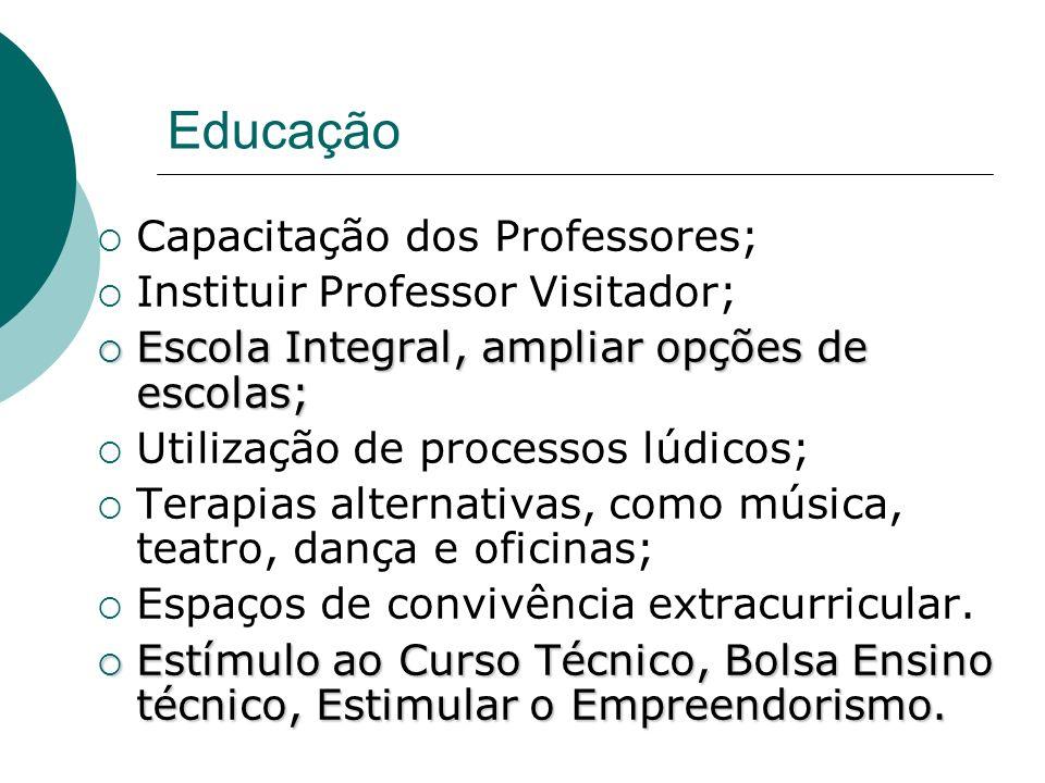 Educação Capacitação dos Professores; Instituir Professor Visitador; Escola Integral, ampliar opções de escolas; Escola Integral, ampliar opções de es