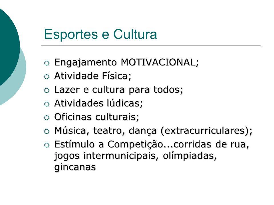 Esportes e Cultura Engajamento MOTIVACIONAL; Engajamento MOTIVACIONAL; Atividade Física; Atividade Física; Lazer e cultura para todos; Lazer e cultura