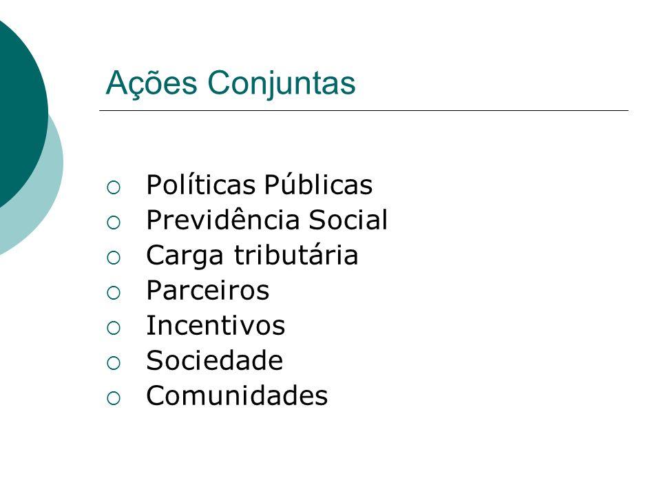 Ações Conjuntas Políticas Públicas Previdência Social Carga tributária Parceiros Incentivos Sociedade Comunidades
