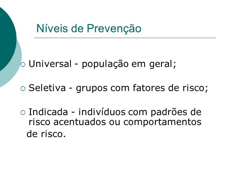 Níveis de Prevenção Universal - população em geral; Seletiva - grupos com fatores de risco; Indicada - indivíduos com padrões de risco acentuados ou c