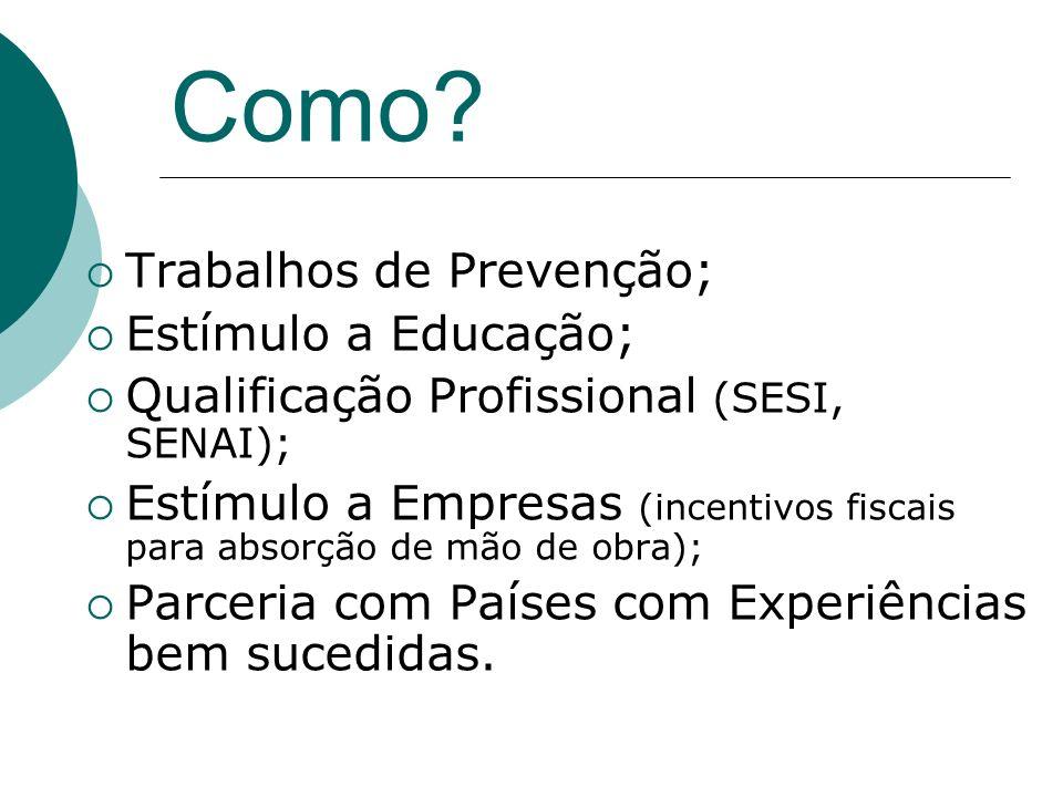 Como? Trabalhos de Prevenção; Estímulo a Educação; Qualificação Profissional (SESI, SENAI); Estímulo a Empresas (incentivos fiscais para absorção de m