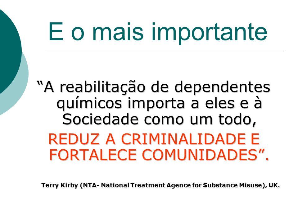 E o mais importante A reabilitação de dependentes químicos importa a eles e à Sociedade como um todo, REDUZ A CRIMINALIDADE E FORTALECE COMUNIDADES. T