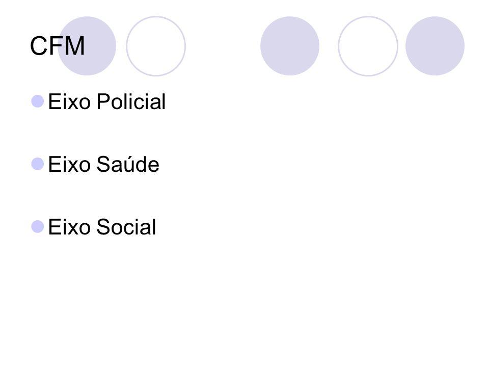CFM Eixo Policial Eixo Saúde Eixo Social