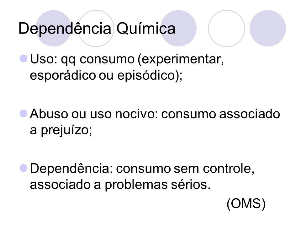 Dependência Química Uso: qq consumo (experimentar, esporádico ou episódico); Abuso ou uso nocivo: consumo associado a prejuízo; Dependência: consumo sem controle, associado a problemas sérios.