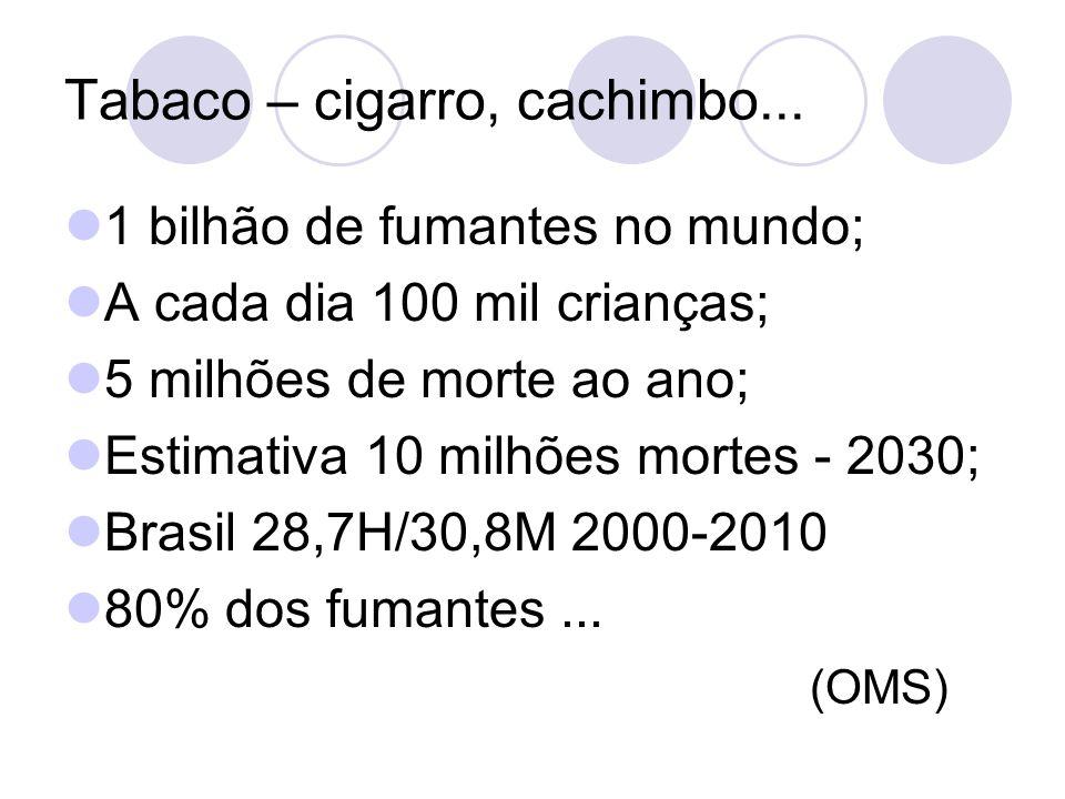 Tabaco – cigarro, cachimbo...