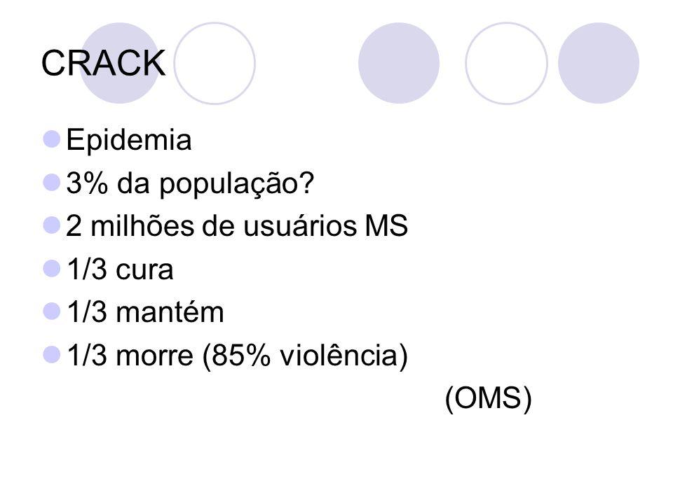 CRACK Epidemia 3% da população.