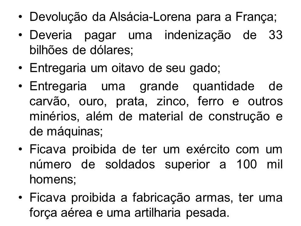 Devolução da Alsácia-Lorena para a França; Deveria pagar uma indenização de 33 bilhões de dólares; Entregaria um oitavo de seu gado; Entregaria uma gr