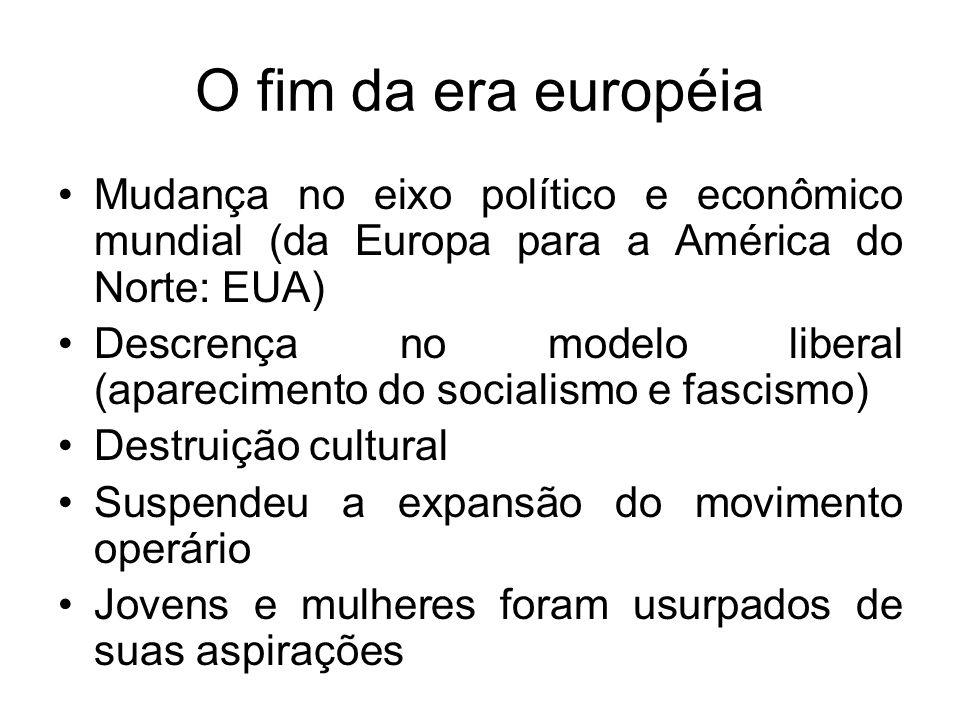 O fim da era européia Mudança no eixo político e econômico mundial (da Europa para a América do Norte: EUA) Descrença no modelo liberal (aparecimento