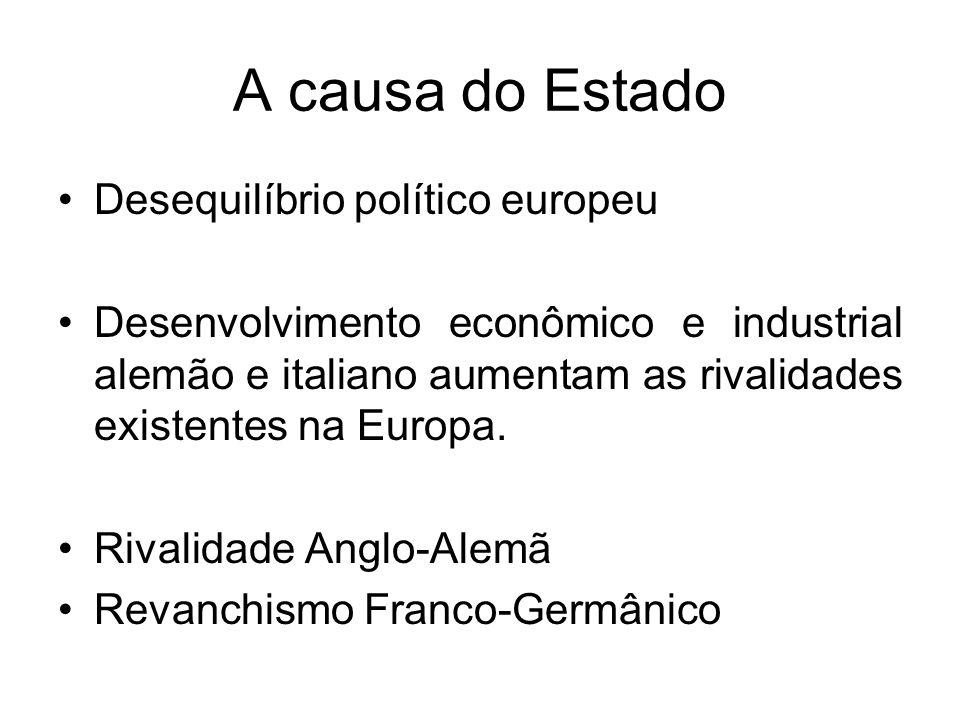 A causa do Estado Desequilíbrio político europeu Desenvolvimento econômico e industrial alemão e italiano aumentam as rivalidades existentes na Europa