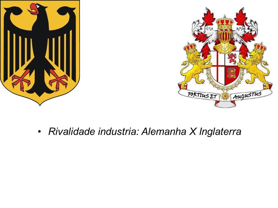 Rivalidade industria: Alemanha X Inglaterra