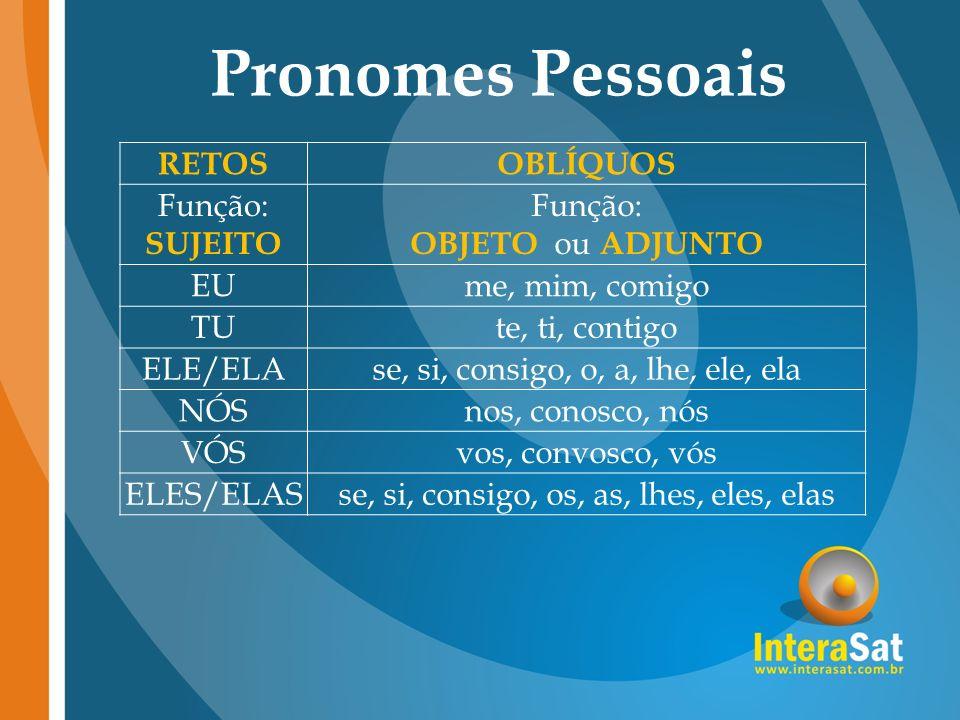 Pronomes Pessoais RETOSOBLÍQUOS Função: SUJEITO Função: OBJETO ou ADJUNTO EUme, mim, comigo TUte, ti, contigo ELE/ELAse, si, consigo, o, a, lhe, ele,