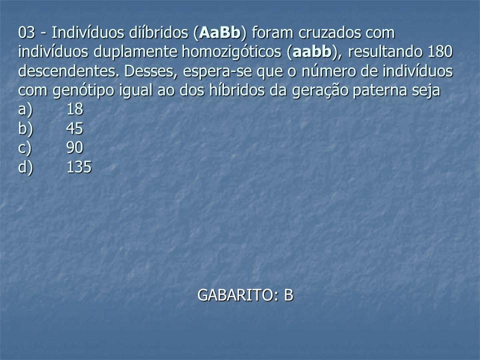 03 - Indivíduos diíbridos (AaBb) foram cruzados com indivíduos duplamente homozigóticos (aabb), resultando 180 descendentes. Desses, espera-se que o n