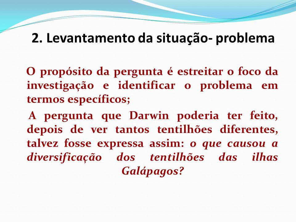 Etapas do MÉTODO CIENTÍFICO 2. Levantamento da situação- problema Dúvida criada a partir da observação de um fato.
