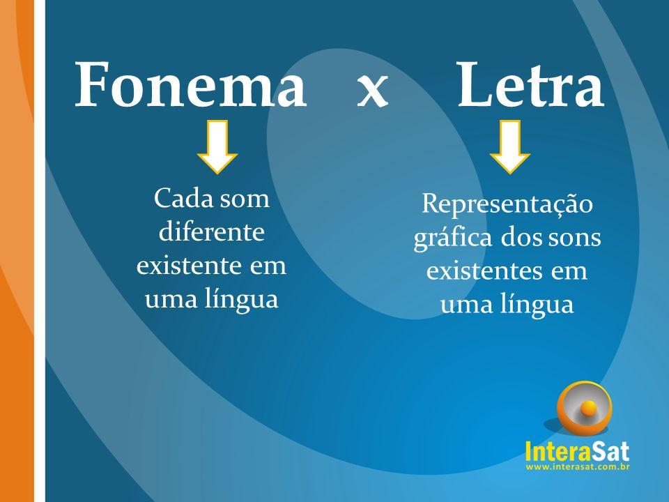 Exemplo: 1) FIXO F I X O 4 5 letras fonemas /ficso/ Transcrição fonética