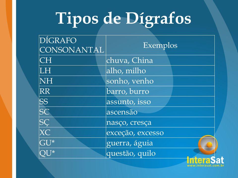 Tipos de Dígrafos DÍGRAFO CONSONANTAL Exemplos CHchuva, China LHalho, milho NHsonho, venho RRbarro, burro SSassunto, isso SCascensão SÇnasço, cresça X