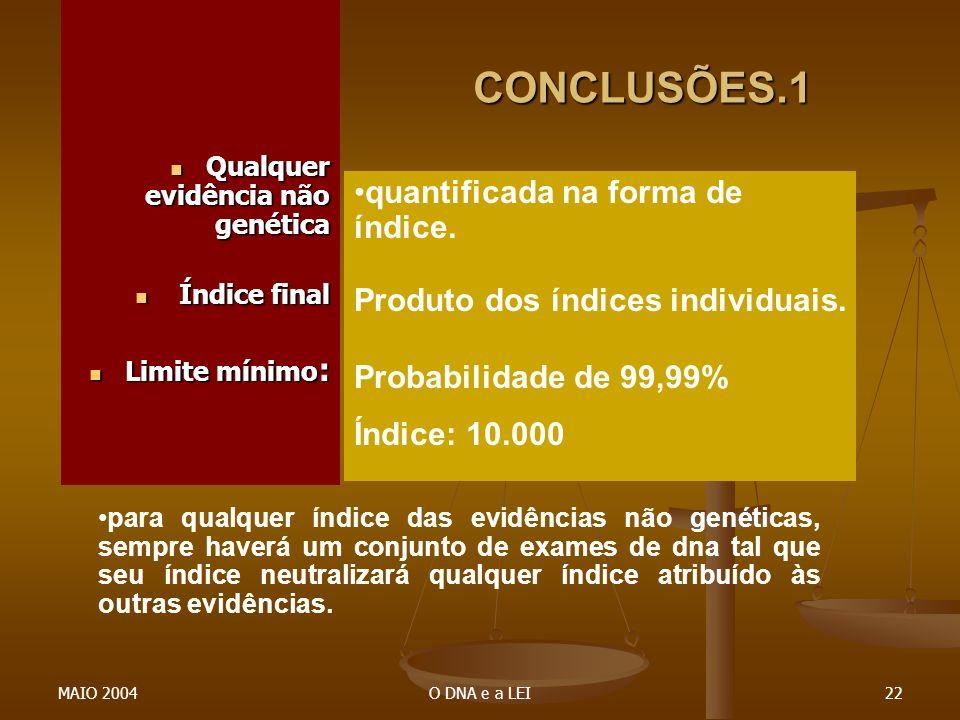 MAIO 2004O DNA e a LEI22 CONCLUSÕES.1 Qualquer evidência não genética Qualquer evidência não genética Índice final Índice final Limite mínimo : Limite