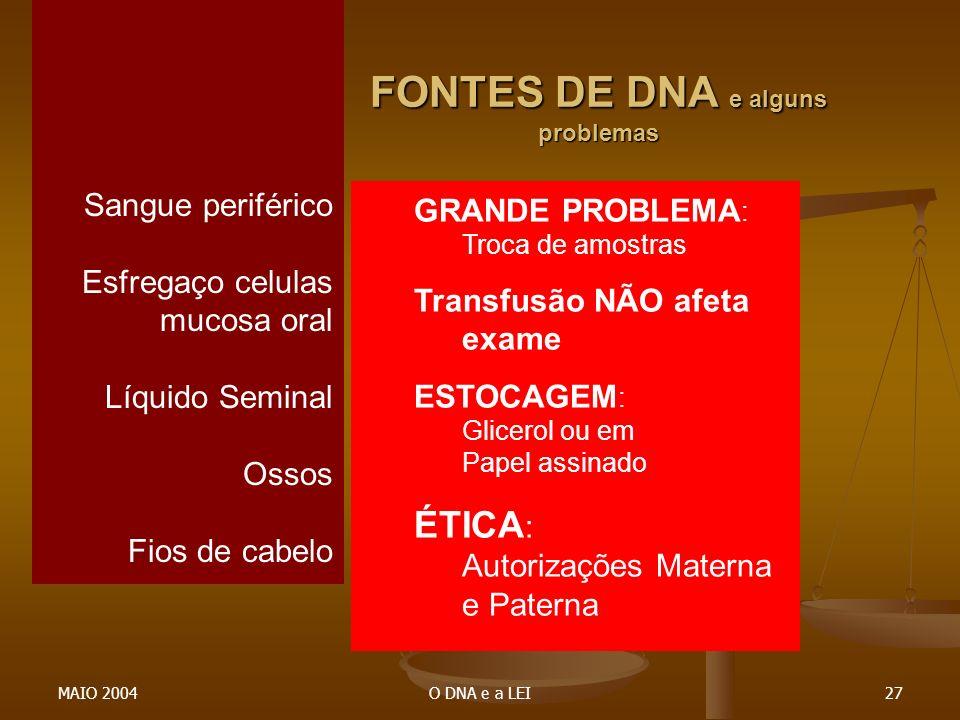 MAIO 2004O DNA e a LEI27 FONTES DE DNA e alguns problemas Sangue periférico Esfregaço celulas mucosa oral Líquido Seminal Ossos Fios de cabelo GRANDE