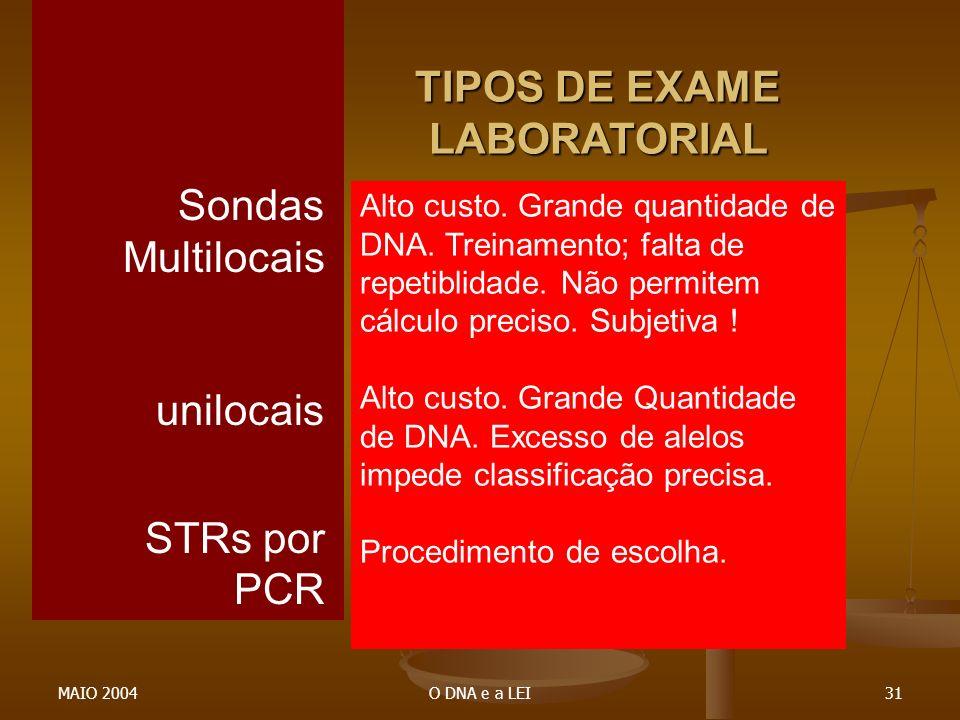MAIO 2004O DNA e a LEI31 TIPOS DE EXAME LABORATORIAL Sondas Multilocais unilocais STRs por PCR Alto custo. Grande quantidade de DNA. Treinamento; falt