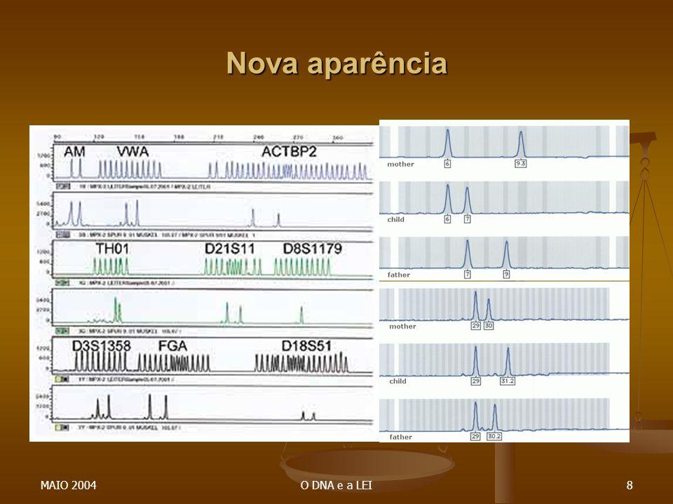 MAIO 2004O DNA e a LEI8 Nova aparência