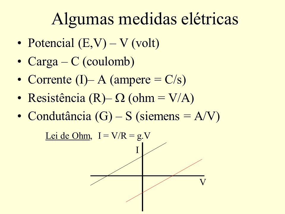 Algumas medidas elétricas Potencial (E,V) – V (volt)Potencial (E,V) – V (volt) Carga – C (coulomb)Carga – C (coulomb) Corrente (I)– A (ampere = C/s)Co