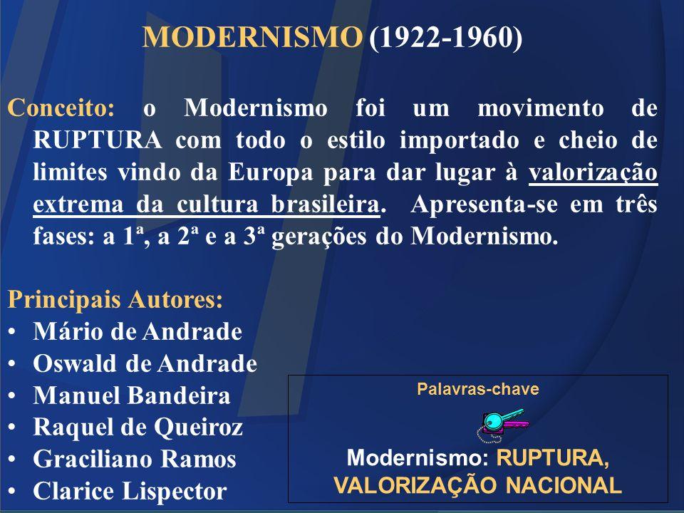 MODERNISMO (1922-1960) Conceito: o Modernismo foi um movimento de RUPTURA com todo o estilo importado e cheio de limites vindo da Europa para dar luga